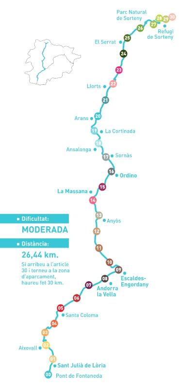Itinerario del camino saludable de los derechos humanos